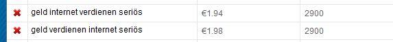 """Abbildung 3: GKT Ergebnis für """"Geld verdienen Internet seriös"""""""